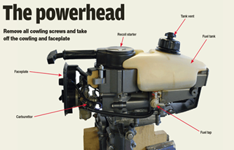 How To Serve a Small Outboard Motor Like 3hp Step By Step